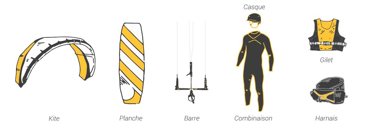 liste materiel pour apprendre le kitesurf
